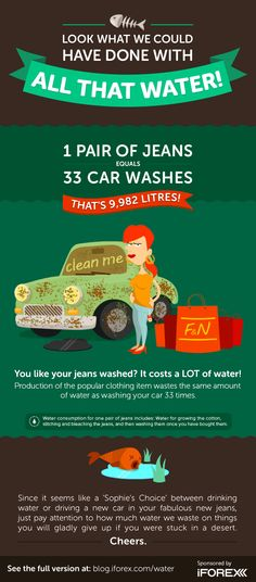 Amazing Water Fact: Washing your car 33 times uses the same amount of water as producing 1 pair of jeans! #iFOREX