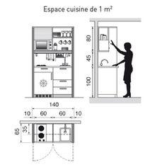 plans de cuisine de 1m2 à 32m2 - Marie Claire Maison