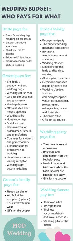 Wedding Budget Checklist | Wedding Budget Checklist, Weddings And