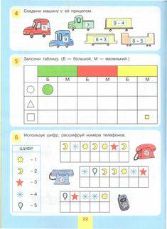 Periodic Table, Teaching, Map, Education, Periodic Table Chart, Periotic Table, Location Map, Maps, Onderwijs