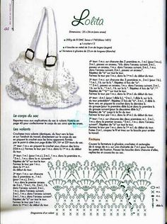 Lolita bag pattern. It is in French but I think it is just a ruffled rectangle.