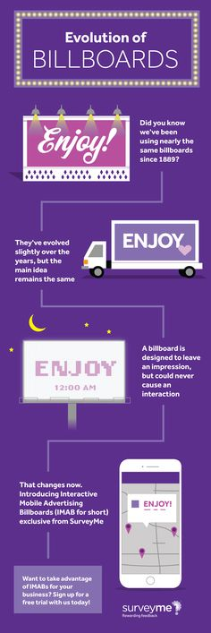 Billboards keep on evolving, and now it's time for them to make the next jump in innovation