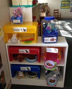 More from my site Clinic Dramatic Pla Doctor (Hospital/Clinic) Dramatic Play Center Dramatic Play Vet Clinic Dramatic Play Vet Clinic 82 pages of printable props to help you easily transfor… Family Theme in PreK Doctor Themed Imaginative Role Play Dramatic Play Themes, Dramatic Play Area, Dramatic Play Centers, Preschool Centers, Preschool Classroom, Kindergarten, Pet Theme Preschool, Pet Shop, Role Play Areas