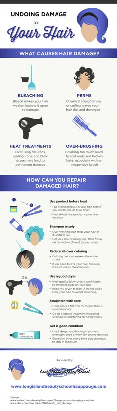 Undoing Damage to Your Hair