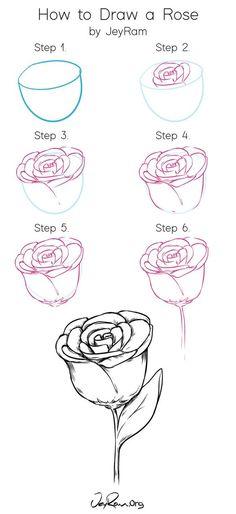 Rose Sketch, Flower Sketches, Art Drawings Sketches, Easy Drawings, Flower Drawings, Rose Pencil Sketch, Flower Design Drawing, Drawing Flowers, Painting Flowers