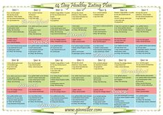 La Weight Loss Food Chart | meal plan for weight loss, loss reviews online coupons