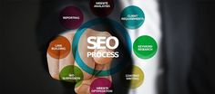 Digiepic is a Digital Marketing Agency in Canada. Are you looking for a Digital Marketing Agency to Build Branding for your Business online? Well, choosing The Right SEO Company is not a simple thing. Seo Services Company, Online Marketing Services, Best Seo Services, Seo Company, Affiliate Marketing, Website Optimization, Search Engine Optimization, Ecommerce Seo, Seo Guide