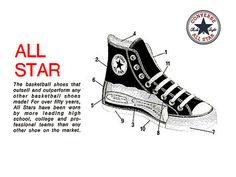 The Converse Chuck Taylor All Star — formerly just the All Star — has been in constant production since Here are the lesser known things about them. Converse All Star, Converse Chuck Taylor All Star, Converse Vintage, Vintage Sneakers, Chuck Taylors, Basketball Shoes, High Top Sneakers, Stars, Skateboarding