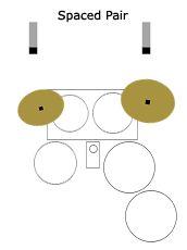 "Stereo Micing Technique, ""Spaced Pair' (AB)  https://www.youtube.com/playlist?list=PL2qcTIIqLo7W_t0VoP1cmNGgs7zm0sX4c"