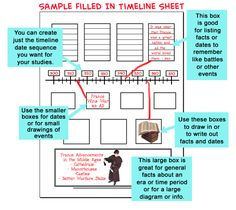 Fold Out Timelines From Binder Binder Timelines Space Saving