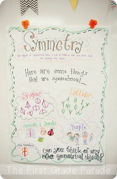 symmetry {anchor chart}