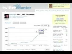 Twollow This= 100+ Twitter Followers Per Day... Twitter Followers, 100 Followers, The 100, How To Get, Let It Be, Day