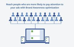 Facebook Ads: Neues Feature «Brand Awareness»