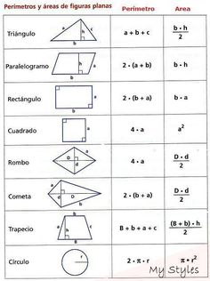 Education Discover Math Formulas and Constants High-Quality Reference Poster Geometry Formulas Mathematics Geometry Gcse Maths Maths Algebra Algebra Formulas Math Charts Maths Solutions Math Notes School Study Tips Geometry Formulas, Mathematics Geometry, Math Worksheets, Math Resources, Gcse Maths, Maths Algebra, Math Formula Chart, Algebra Formulas, Maths Solutions