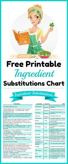 Handy Ingredient Substitutions Chart Free Printable Handy Ingredient Substitutions Chart Free Printable- The next time you run out of an ingredient while cooking, don't panic! Instead, use my handy ingredient substitutions chart free printable! Cooking App, Healthy Cooking, Cooking Recipes, Cooking Classes, Cooking Hacks, Beginner Cooking, Cooking Eggs, Cooking Videos, Egg Recipes