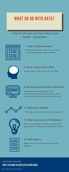 What to do With Data - infographic – Data Science Central