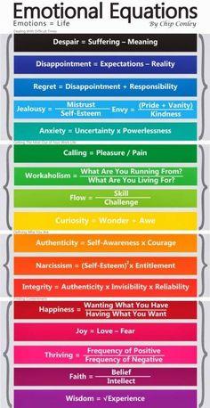 Mental And Emotional Health, Social Emotional Learning, Trauma, Understanding Emotions, Fear Of Love, Coping Skills, Emotional Intelligence, Social Work, Self Improvement