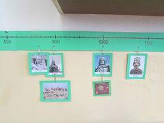 Játékos tanulás és kreativitás: Időszalag a történelmi olvasmányokhoz Gallery Wall, School, Frame, Home Decor, Picture Frame, Decoration Home, Room Decor, Frames, Home Interior Design
