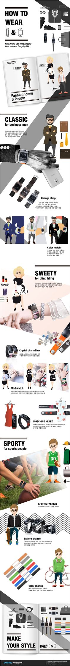 트렌드를 앞서가는 패션 피플들의 삼성 기어 스타일링 매뉴얼에 관한 인포그래픽