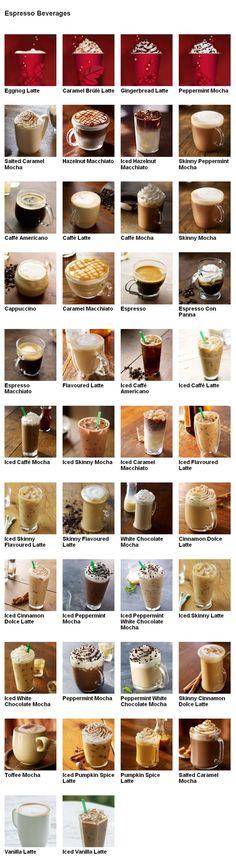 Espresso drinks from Starbucks Café Starbucks, Starbucks Secret Menu, Starbucks Recipes, Coffee Recipes, Iced Starbucks Drinks, Coffee Cafe, Coffee Drinks, Espresso Drinks, Coffee Shop Menu