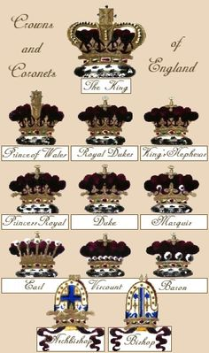 British Ranks of Nobility