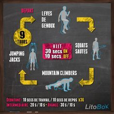 Programme de HIIT de 24 minutes Burn fat and work cardio in 24 minutes at home! Have a nice day and be brave ! Hiit Program, Workout Programs, Hiit Tabata, Circuit Workouts, Cardio Workouts, Yoga Fitness, Carb Cycling, Bon Courage, High Intensity Workout