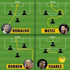 Ronaldo always kicks hard and dont think. Messi always plays smart and scores easy goal. Robben I dont know his playing way. Suarez ye he sometimed go throught the players. Funny Football Memes, Funny Sports Memes, Funny Memes, Hilarious, Soccer Humor, 9gag Funny, Funny Videos, Ronaldo, New Memes