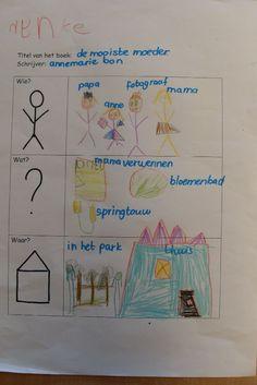 VERTELLEN EN VOORLEZEN (wie, wat, waar?) School 2017, Pre Writing, Close Reading, Back To The Future, Grade 1, Speech Therapy, Storytelling, Literacy, Letters