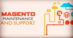 Website Maintenance, Seo Tools, Best Practice, Software Development, Ecommerce, Business, Vancouver, Ios, Android