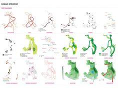 site diagrams UnitedLAB