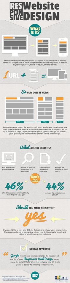 Responsive Website Design - What is it? by Hall Internet Marketing