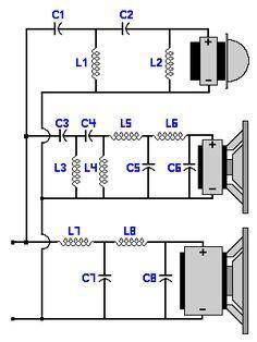 icu ~ APC Crossover Design Results ~ APC Crossover Design Results Pro Audio Speakers, Diy Speakers, Audio Amplifier, Hifi Audio, Audiophile, Speaker Wire, Subwoofer Box Design, Speaker Box Design, Hobby Electronics