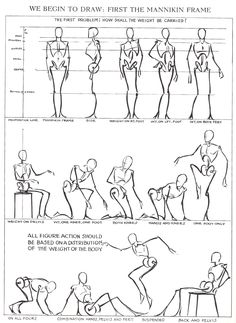 Working with a mannikin frame from Figure Drawing For All It's Worth by Andrew Loomis