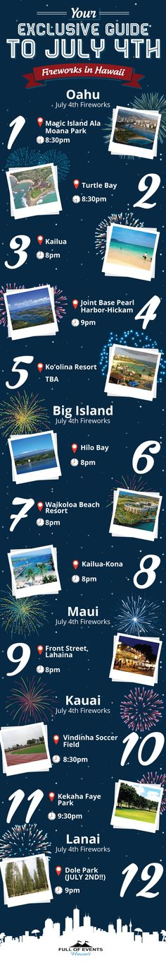 This is your exclusive guide to dates, times, and locations for July 4th Fireworks in Hawaii. This year one of the events is July 2nd so be sure to check..