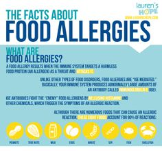 Eight foods account for 90% of #foodallergy reactions-- Do you know what they are? #foodallergies #allergies #food #infographic