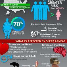 what-is-sleep-apnea-infographic