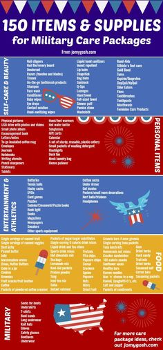 Great suggestions and ideas for military care packages. Pin to save for the next deployment! Military Deployment, Military Spouse, Military Life, Deployment Gifts, Deployment Quotes, Usmc Quotes, Soldier Care Packages, Deployment Care Packages, Soldier Care Package Ideas