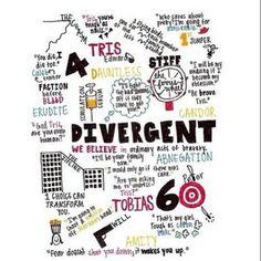 Divergent Typography