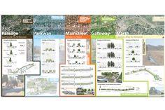 Community Meeting Presentation Boards