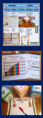 Tracking Student Progress with Graphing