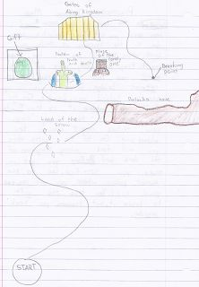 Preposition Treasure Map Students write their directions
