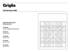 Nuovo IL — Griglia, via Flickr.