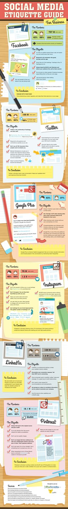 GooglePlus, Twitter, Instagram, Facebook, LinkedIn #Pinterest - #SocialMedia Etiquette Guide For Business - #infographic #SMM #marketing