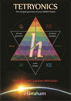 Prinicipia Geoemtrica [1] - Quantum Mechanics [the charged quantum geometry of mass-energy-Matter]  a new age of scientific understanding for a new age of humanity 11/12/2013  https://drive.google.com/file/d/0B0xb7kQORMdDcE1ZemgxV2oxNlk/edit?usp=sharing