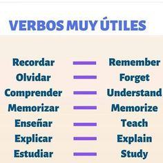 Verbos más útiles Spanish Phrases, English Vocabulary Words, Spanish Words, English Phrases, English Tips, Spanish English, English Lessons, Learn To Speak Spanish, Learn English Words