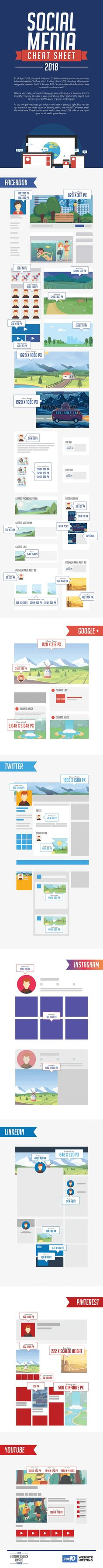 Social Media Image Size Cheat Sheet 2018 [Infographic] | Social Media Today