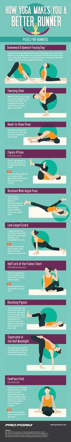 Great infographic showing useful yoga poses for runners