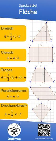 Fläche berechnen Spickzettel Mathe Spickzettel Math cheat sheet to calculate the area of geometric Math Cheat Sheet, Cheat Sheets, Math Addition Games, Math Games, Math Tools, Teaching Tools, Triangle Formula, Mathematics Geometry, Math Formulas