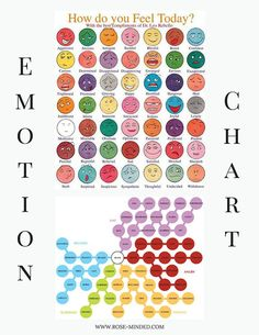 7 Free Mood Trackers to Manage Your Mental Health Mental Health Journal Prompts Rose-Minded California Safe Cosmetics, Tomato Nutrition, Stomach Ulcers, Coconut Health Benefits, Emotion, Healthy Oils, Mood Tracker, Matcha Green Tea, Living At Home