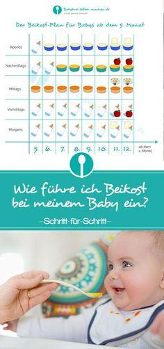 Wie führt man Beikost bei Babys am besten ein? Ich zeige dir Schritt für Schritt, wie es geht und wie du deinem Baby den ersten Brei gibst.